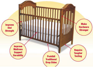 CPSC laws baby crib