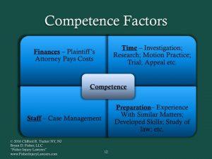Competent Representation Factors