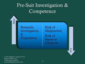 Competent Representation Reduces Risks